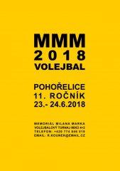 Memoriál Milana Marka 2018